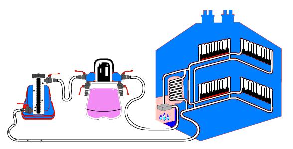 Используемая нами схема промывки системы отопления (отопительной системы) зданий, домов