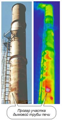 Тепловизионная диагностика и обследование дымовых труб котельных и промышленных предприятий, заводов